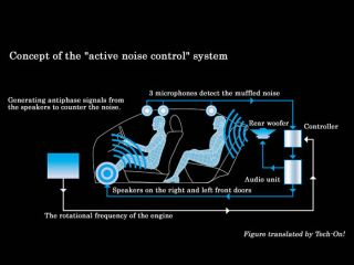 Noise cancelling tech comes to car interiors | TechRadar