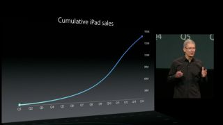 Apple iPad sales