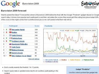 Google meets Eurovision