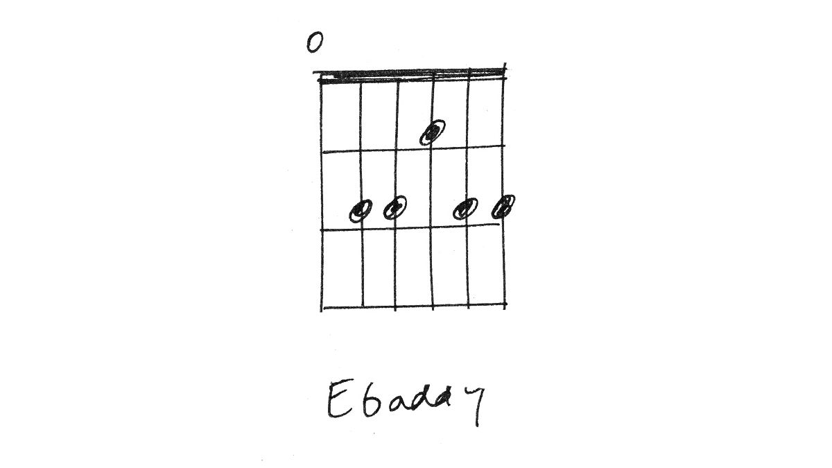 guitar chord vocab happy endings musicradar. Black Bedroom Furniture Sets. Home Design Ideas