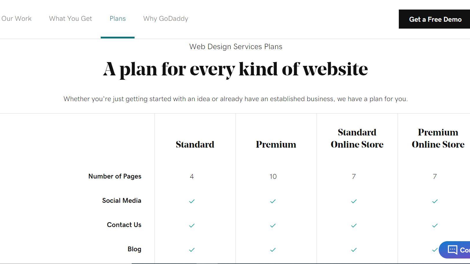 GoDaddy website services