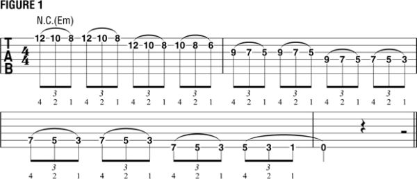 How Guitarists Can Build Super-Human Legato Chops