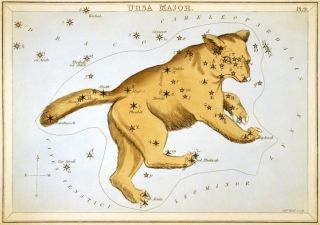 Arabic-based star names in the constellation Ursa Major, as shown in Urania's Mirror, a set of constellation cards published in 1824.
