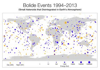 This map shows fireballs occurring around the world from 1994 to 2013. The sizes of orange dots (daytime impacts) and blue dots (nighttime impacts) are proportional to the energy of the impacts, measured in billions of Joules.
