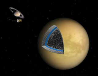 Interior Structure of Titan
