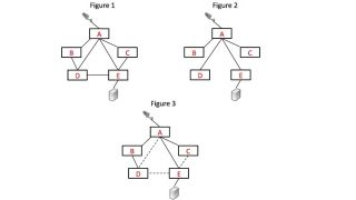 Byte-Sized Lesson in AV/IP: Of Trees and Switches