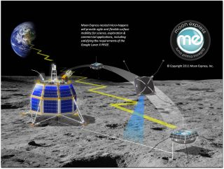This graphic shows how Moon Express envisions its lunar lander can be used on future missions.