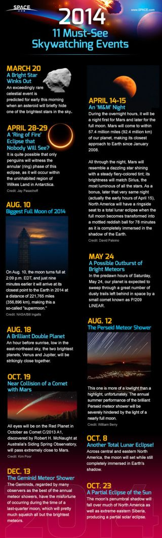 The 5 Brightest Planets in May's Night Sky: How to See Them (and When)