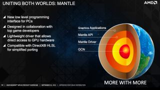 AMD Mantle API what is it