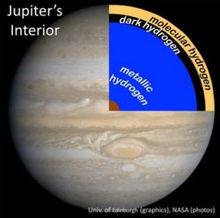 'Dark Hydrogen' Within Jupiter