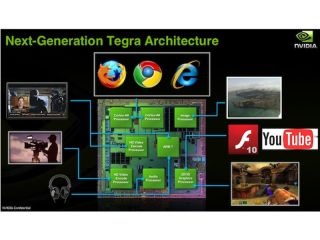 Tegra 2 coming to LG's smartphones