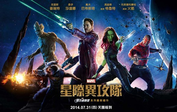 Chinese Guardians of the Galaxy Poster