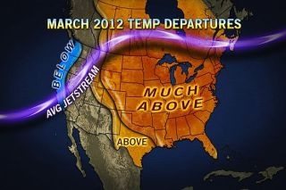 weather, 2012 record high temperatures