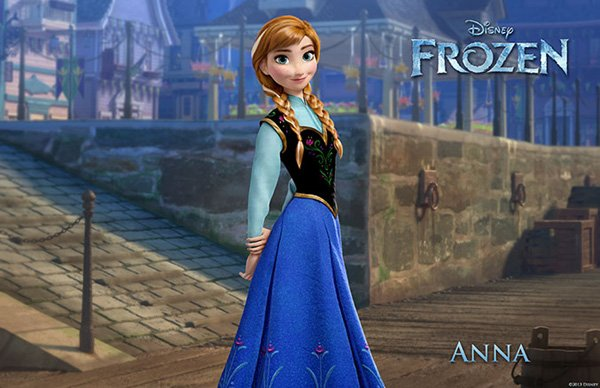 Frozen Character Poster Anna