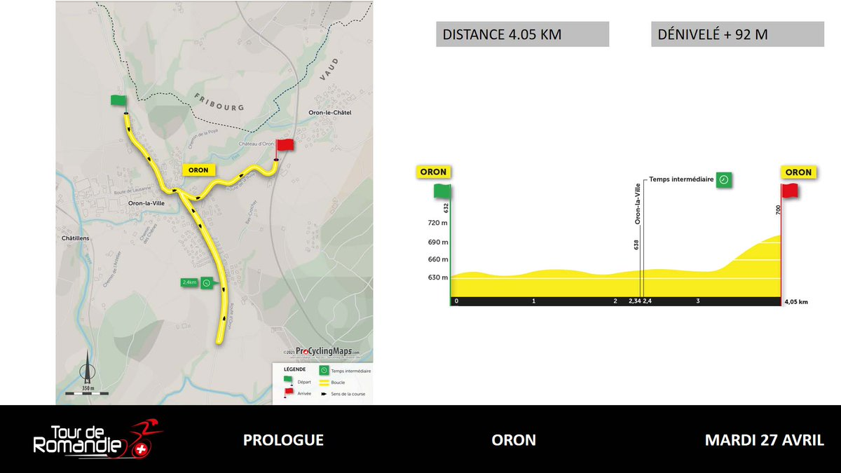 The map and profile of the Tour de Romandie prologue TT