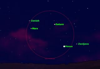 Check It Out: Planetary Triangle Forming in the Evening Sky