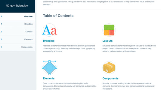 3 online style guides that do it right