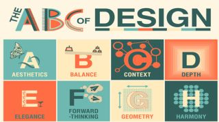 Learn creative essentials with the ABC of design