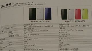 Sony Xperia Z1 mini gets colourful in latest leak