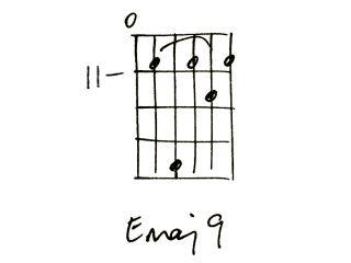 16 of the best guitar chords for clean tones musicradar. Black Bedroom Furniture Sets. Home Design Ideas