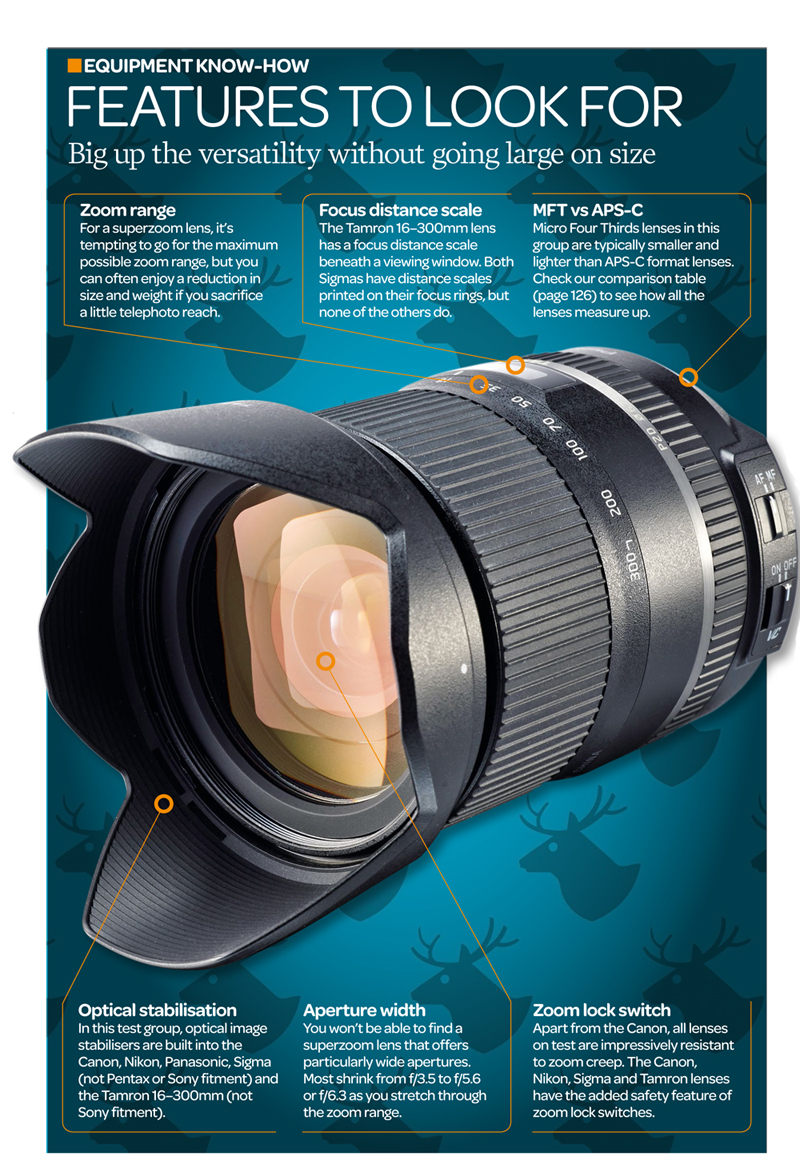 best superzoom lens for travel 8 lightweight optics tested and rated techradar