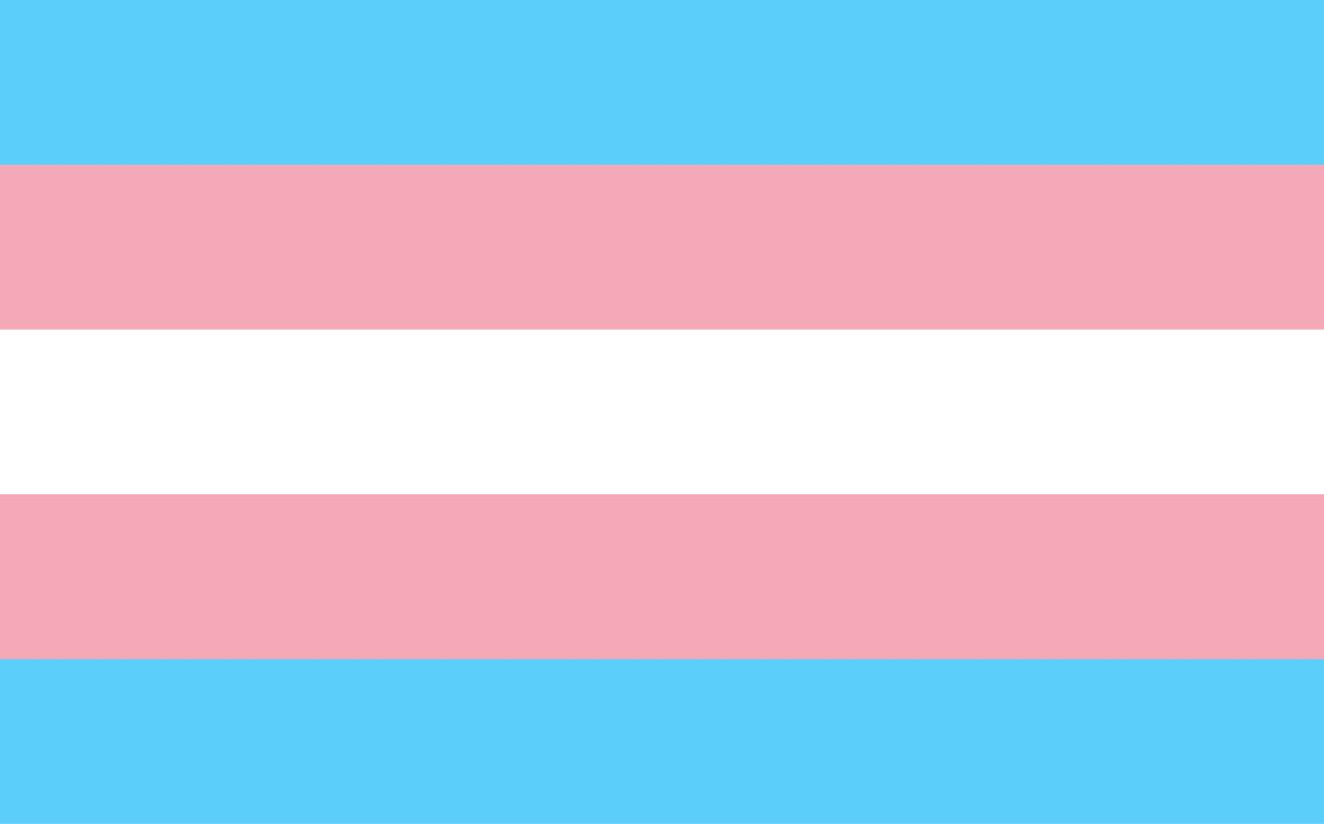 What Is Transgender? | Live Science