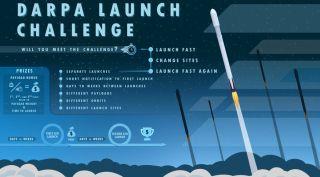 DARPA responsive launch challenge