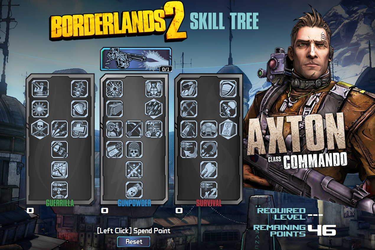 Borderlands 2 Skill Trees Released #23746