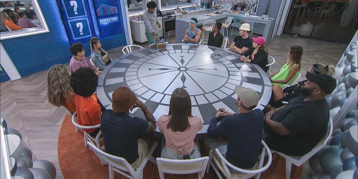 Big Brother nominations CBS