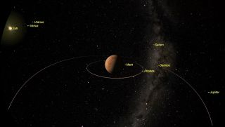 Mars will spend March in the southeastern pre-dawn sky - rising every morning about 3 a.m. local time.