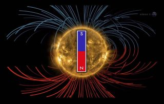 Sun's Magnetic Field to Flip