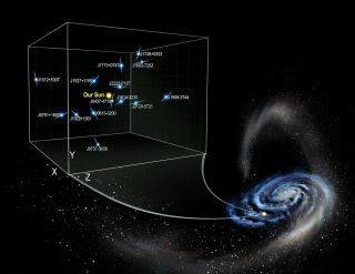 Researchers used pulsars shown in the inset to calculate dark matter's affect on how stars move within the Milky Way.