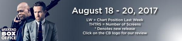 Weekend Box Office August 18-20 Hitman's Bodyguard