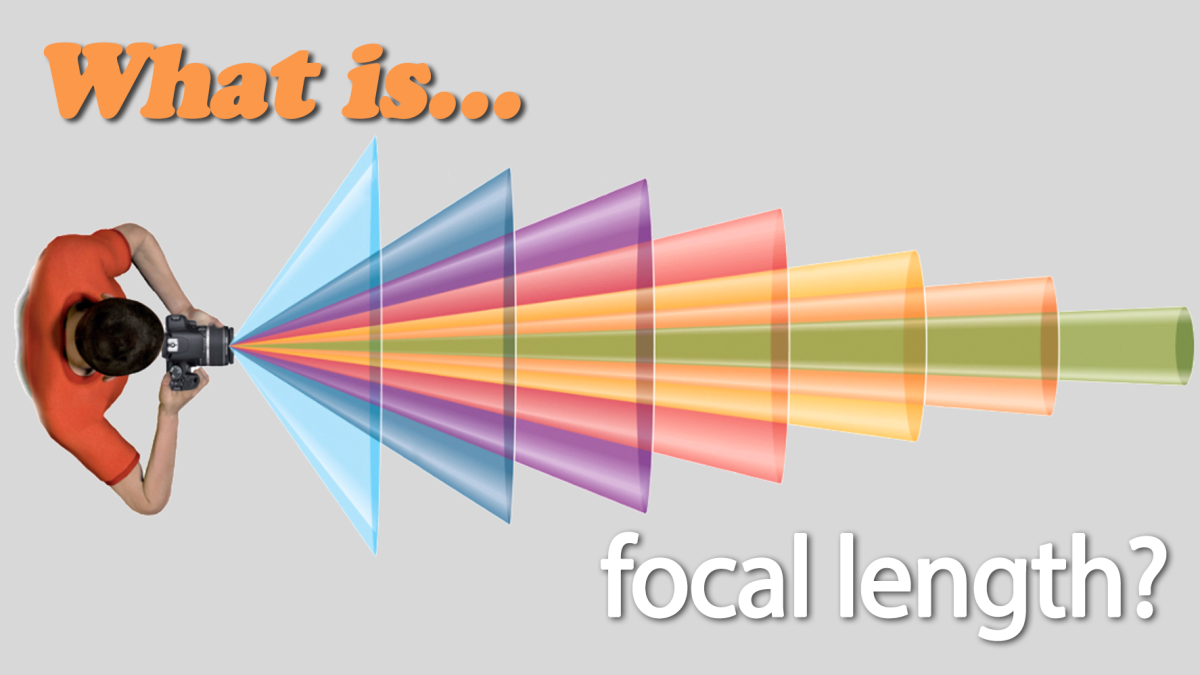 What is focal length?