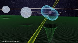 In this illustration, a pulsar (PSR J0337-1715) is shown with two white dwarf companions. The green mesh illustrates the curvature of space-time caused by the different masses. (Size and distances of the three components are not to scale.)