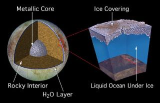 Jupiter Moon's Ice-Covered Ocean Is Rich in Oxygen