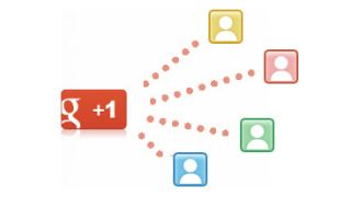 How to create the best Facebook Twitter and Google+ business pages