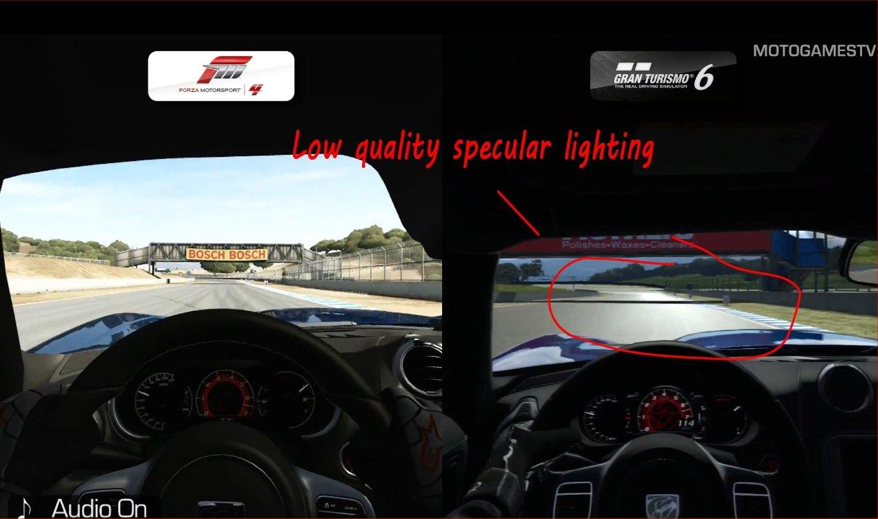 Gran Turismo 6 Vs Forza 4: Graphics Comparison Video