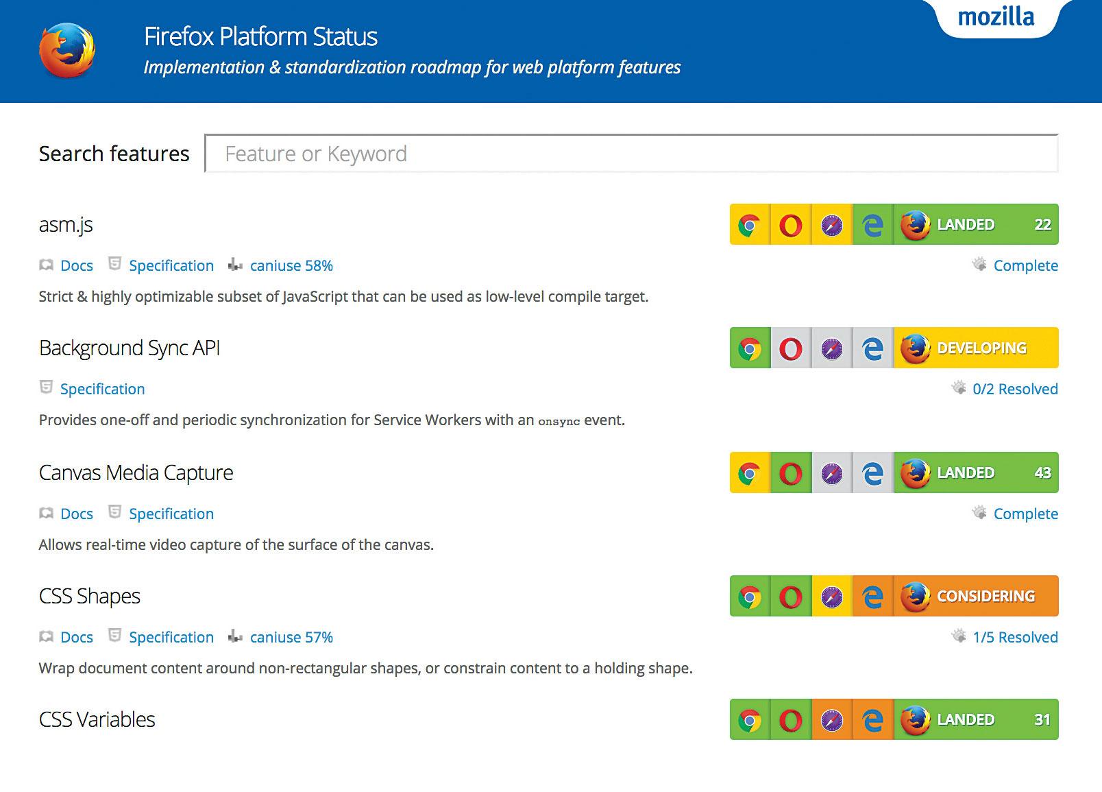 این برنامه از موزیلا اطلاعات پیشرفت در اجرای رابط های برنامه کاربردی وب مدرن را در مرورگرها فراهم می کند.