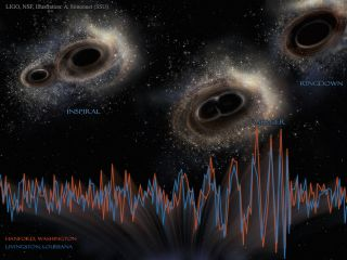 merger of two black holes from ligo data