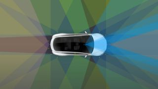 Birds-eye view of a Tesla Model S showing all the sensor angles and views