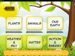 From the Principal's Office: PlayScience II: iPad App for the Science Classroom