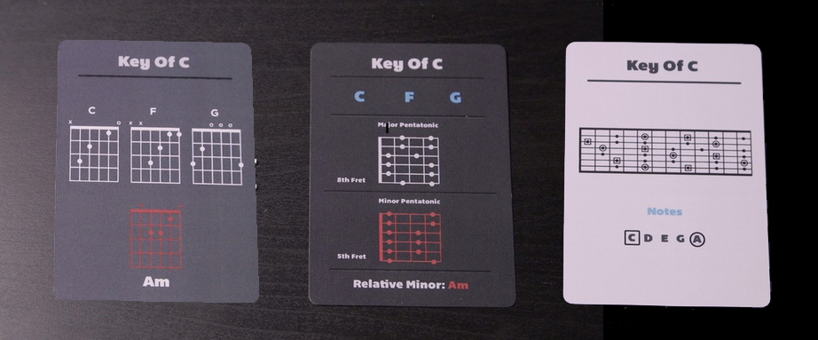 "This deck of cards could help you ""master the guitar in every single key"""