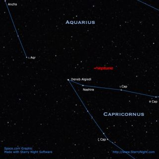 Sky Search: How to Find Neptune