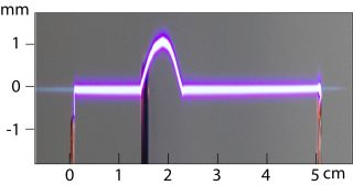 By putting different types of lenses in front of a laser beam fired rapidly between two electrodes, the researchers created sparks with various shapes.
