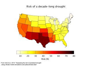 southwest drought