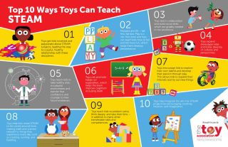 Infographic: Top 10 Ways Toys Can Teach STEAM