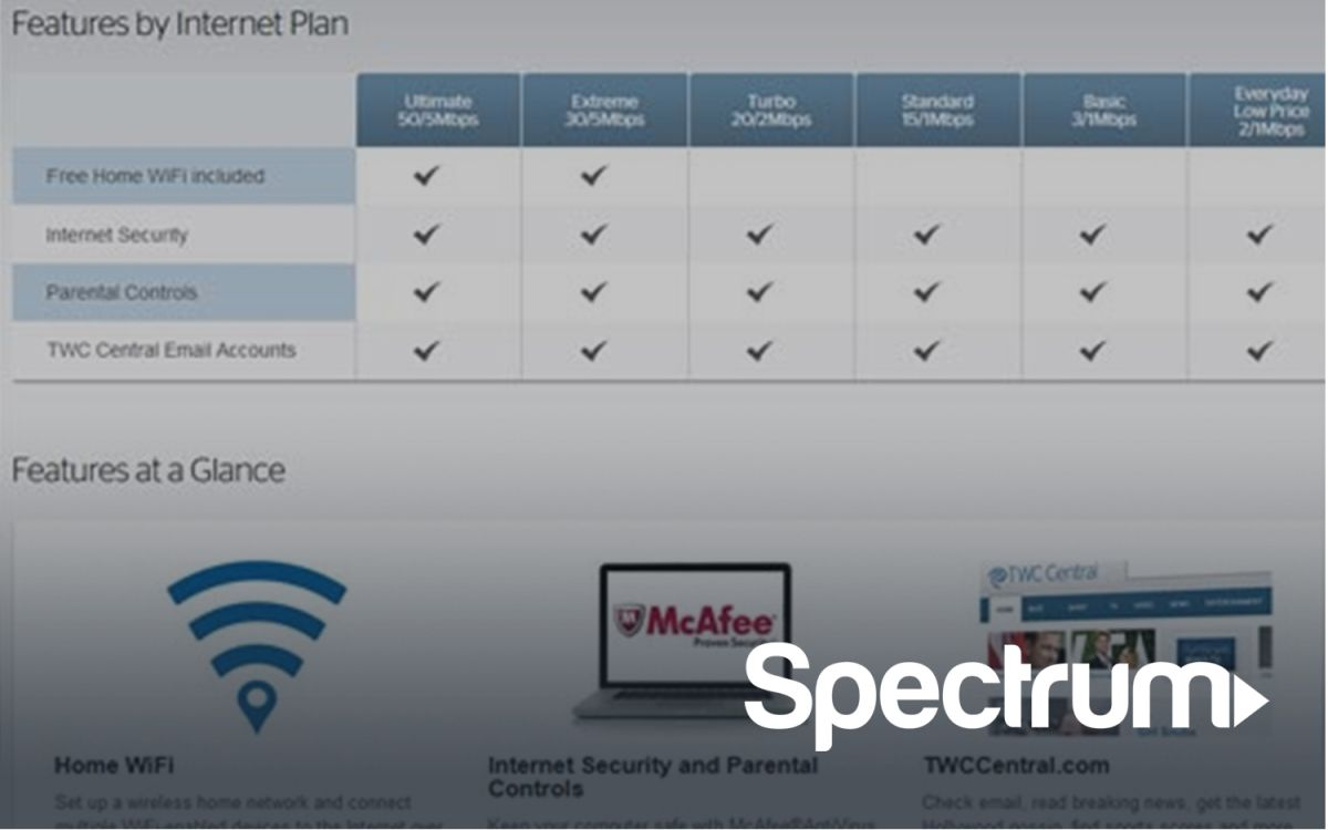 Best Internet Providers 2019 - Wi-Fi Service Companies Reviewed