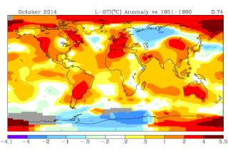 Global temperature anomalies graph