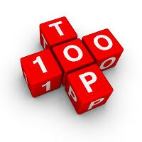 Top 100 Sites & Apps of 2012